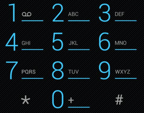 How To Convert Phone Number Letters